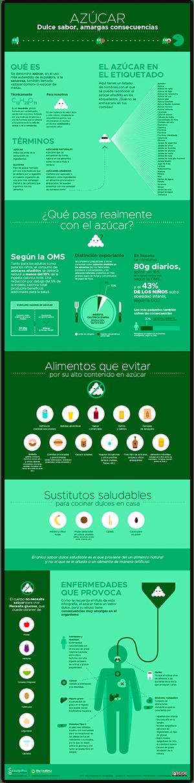 descarga-infografia-azucar