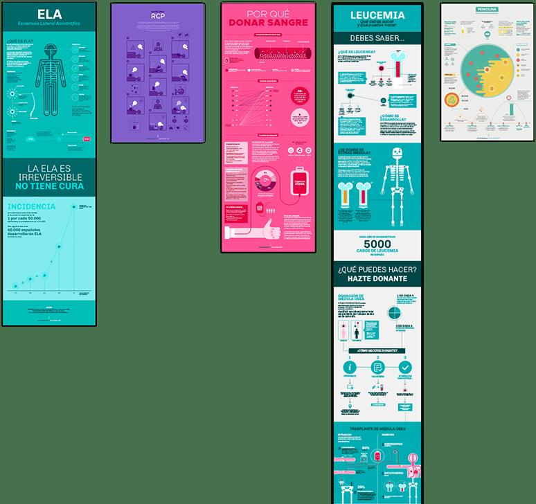 infografias-saludgrafica